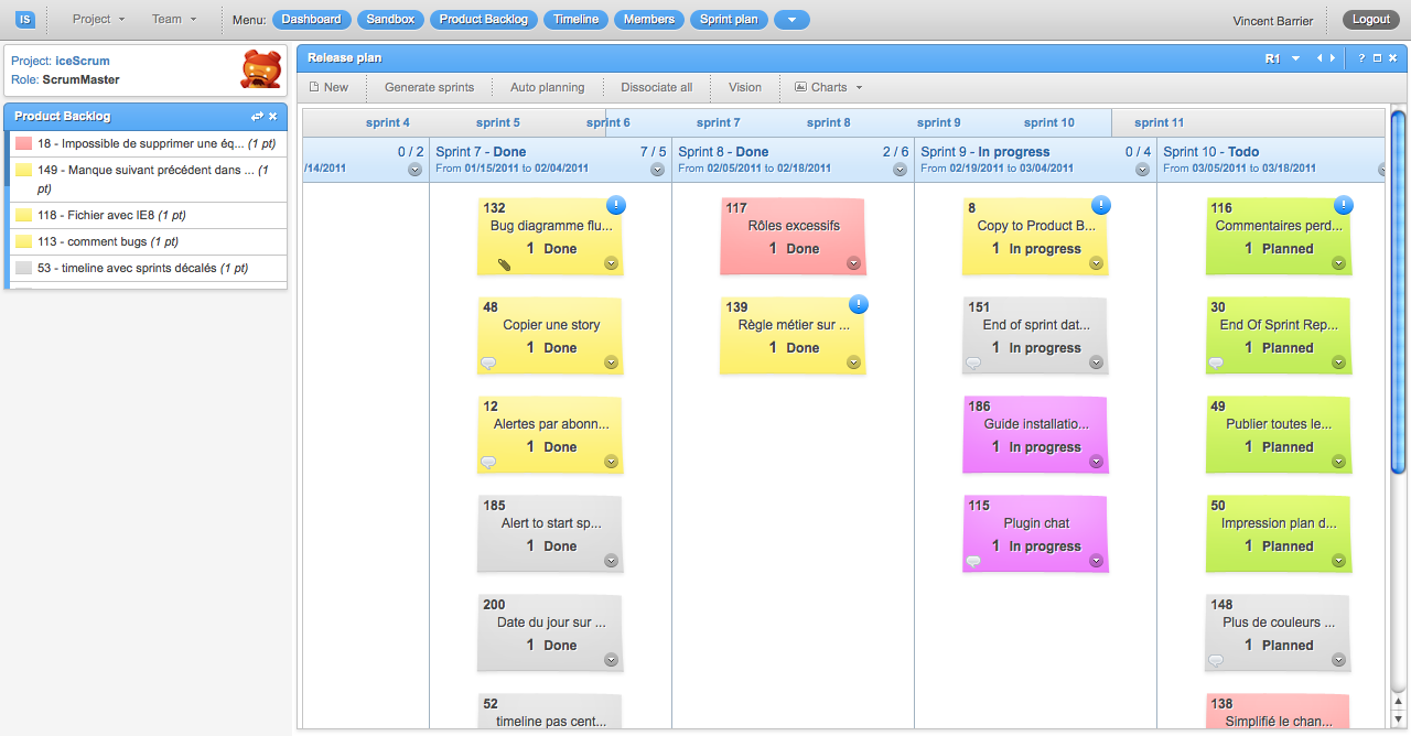 Icescrum Agile Project Management Tools, Agile Software Development, Scrum  Project Management Software, Scrum