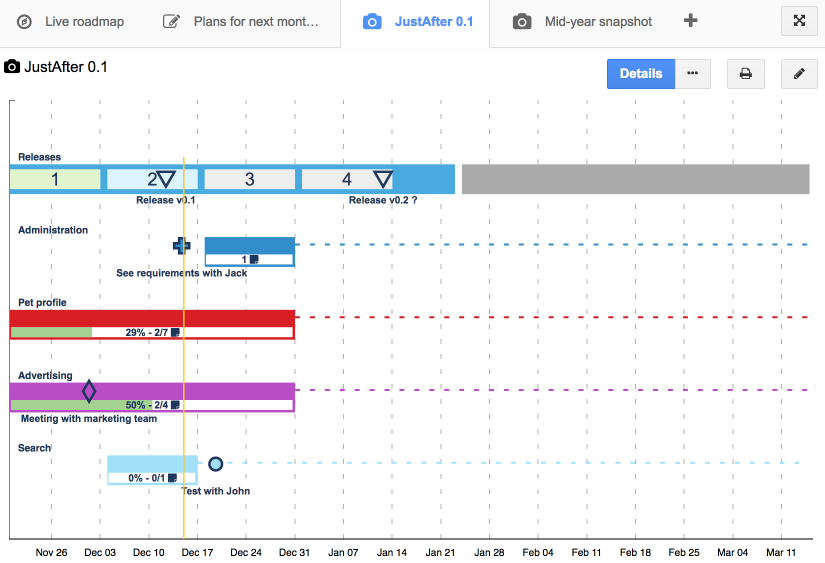 take snapshots of your live roadmap to follow its evolution over time and readjust your strategy